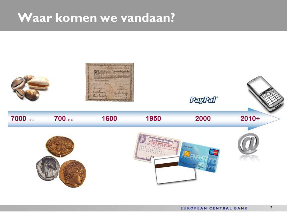 Waar komen we vandaan 7000 B.C. 700 B.C. 1600 1950 2000 2010+