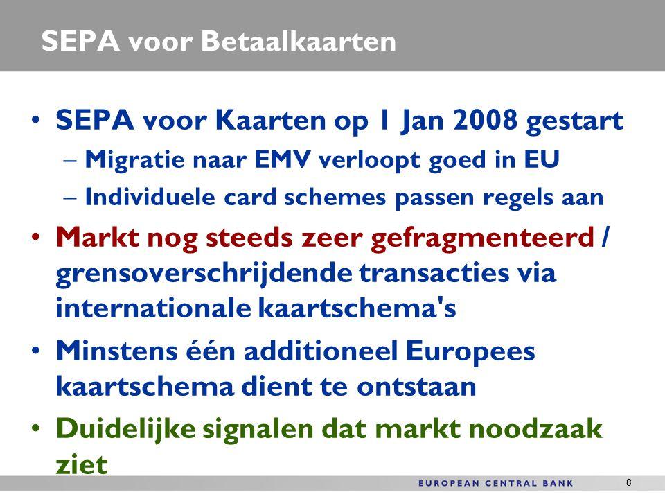 SEPA voor Betaalkaarten