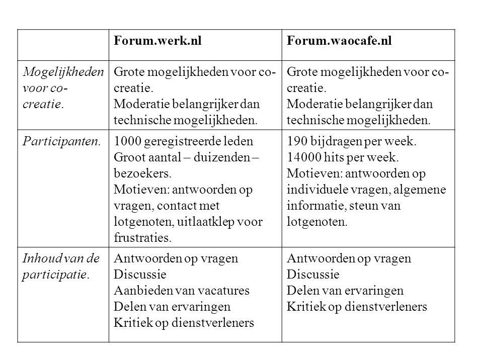 Forum.werk.nl Forum.waocafe.nl. Mogelijkheden voor co-creatie. Grote mogelijkheden voor co-creatie.