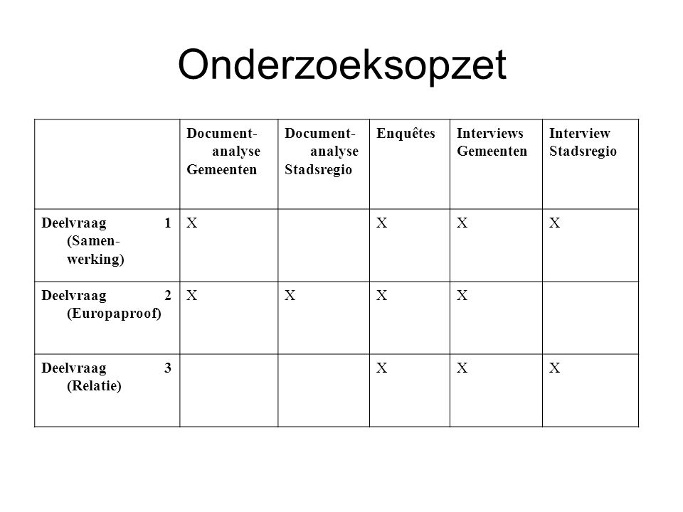 Onderzoeksopzet Document-analyse Gemeenten Stadsregio Enquêtes