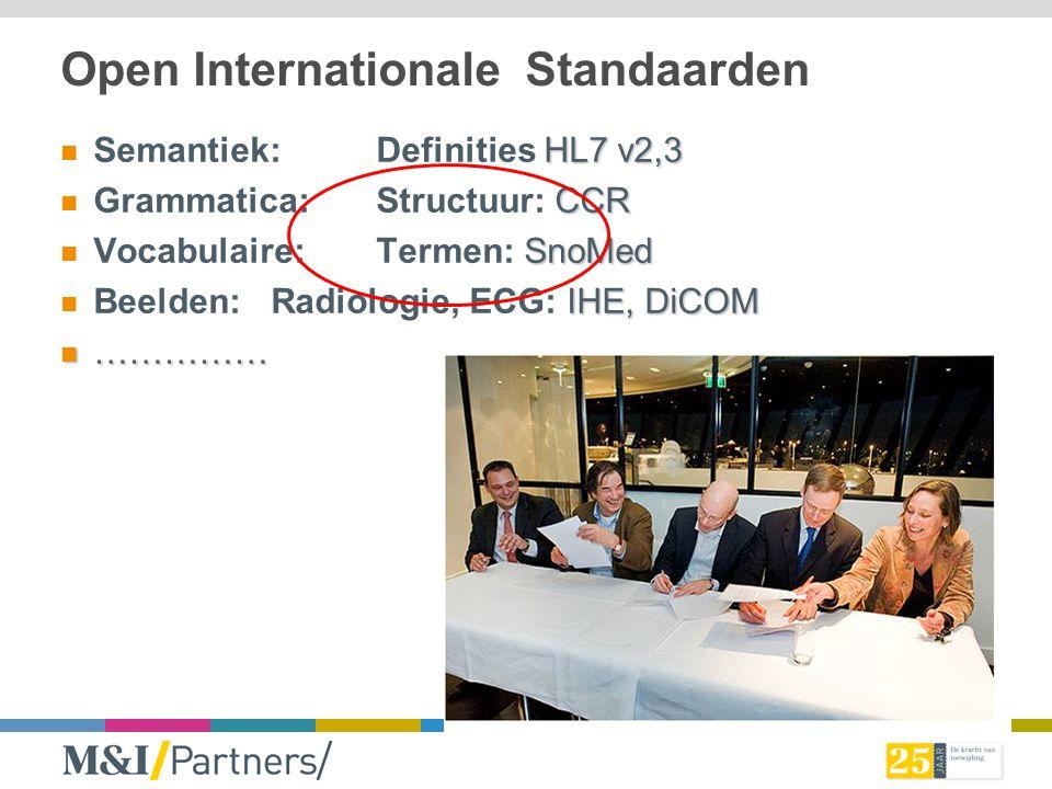 Open Internationale Standaarden