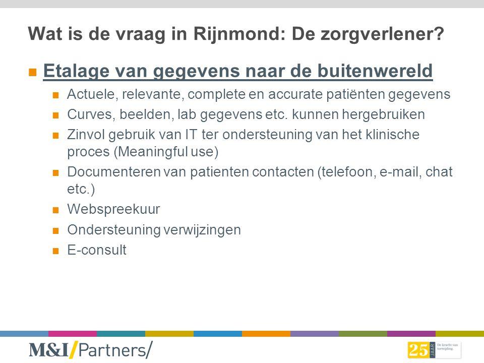 Wat is de vraag in Rijnmond: De zorgverlener