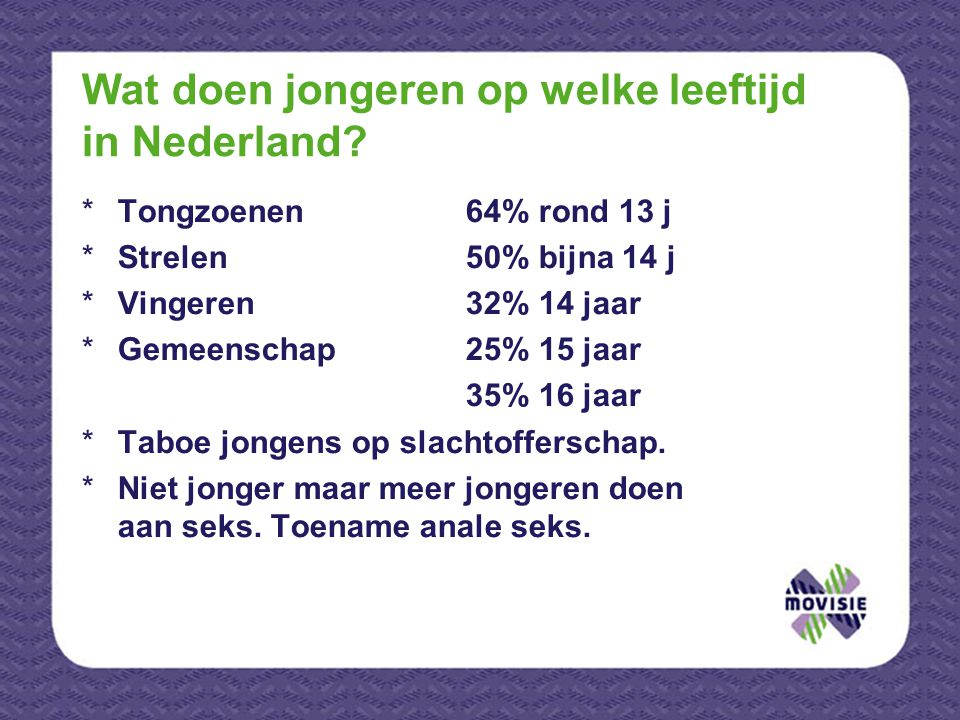 Wat doen jongeren op welke leeftijd in Nederland