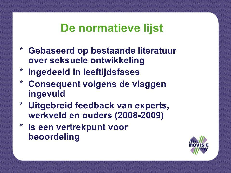 De normatieve lijst Gebaseerd op bestaande literatuur over seksuele ontwikkeling. Ingedeeld in leeftijdsfases.