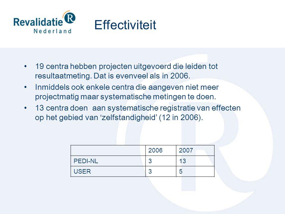 Effectiviteit 19 centra hebben projecten uitgevoerd die leiden tot resultaatmeting. Dat is evenveel als in 2006.
