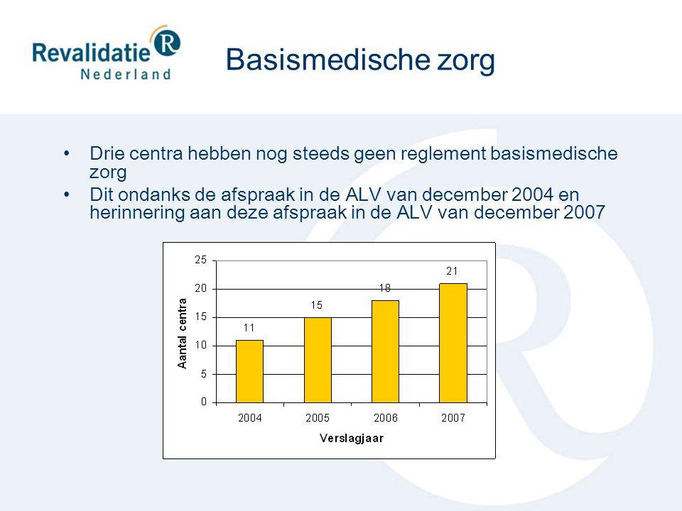 Basismedische zorg Drie centra hebben nog steeds geen reglement basismedische zorg.