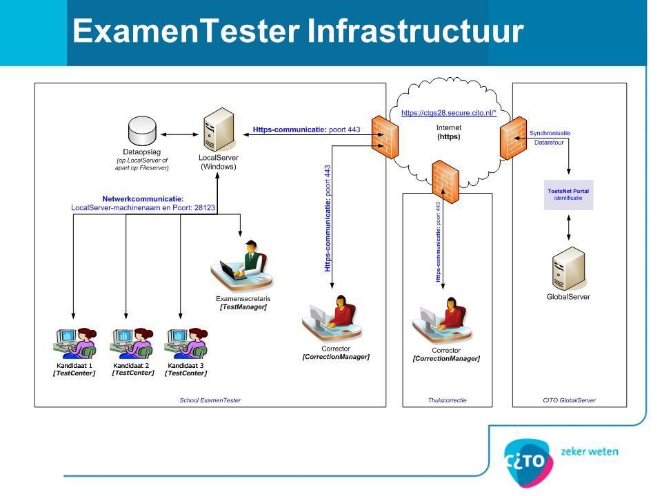 ExamenTester Infrastructuur