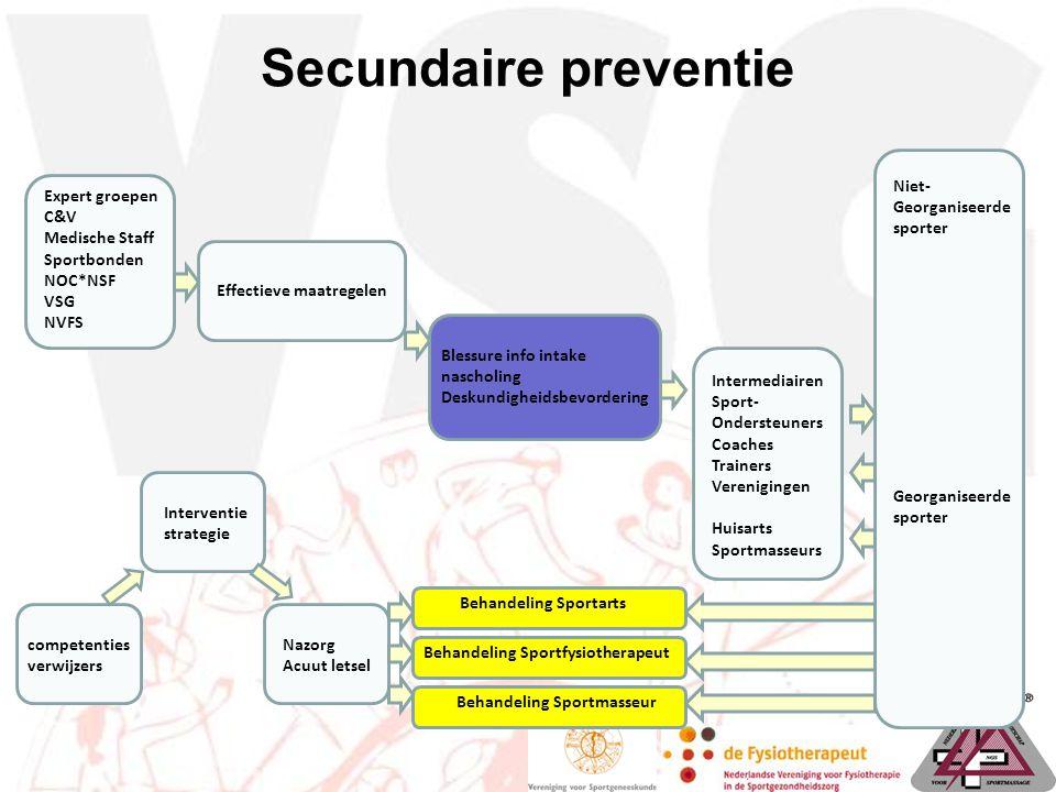 Secundaire preventie Niet- Georganiseerde sporter Expert groepen C&V