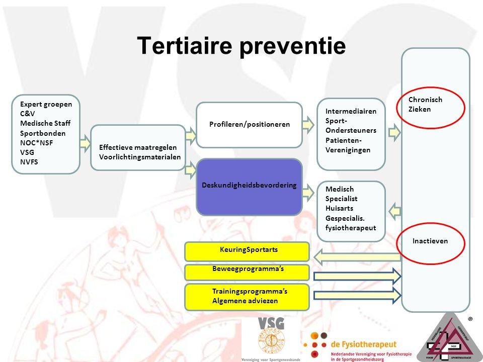 Tertiaire preventie Chronisch Expert groepen Zieken C&V Intermediairen