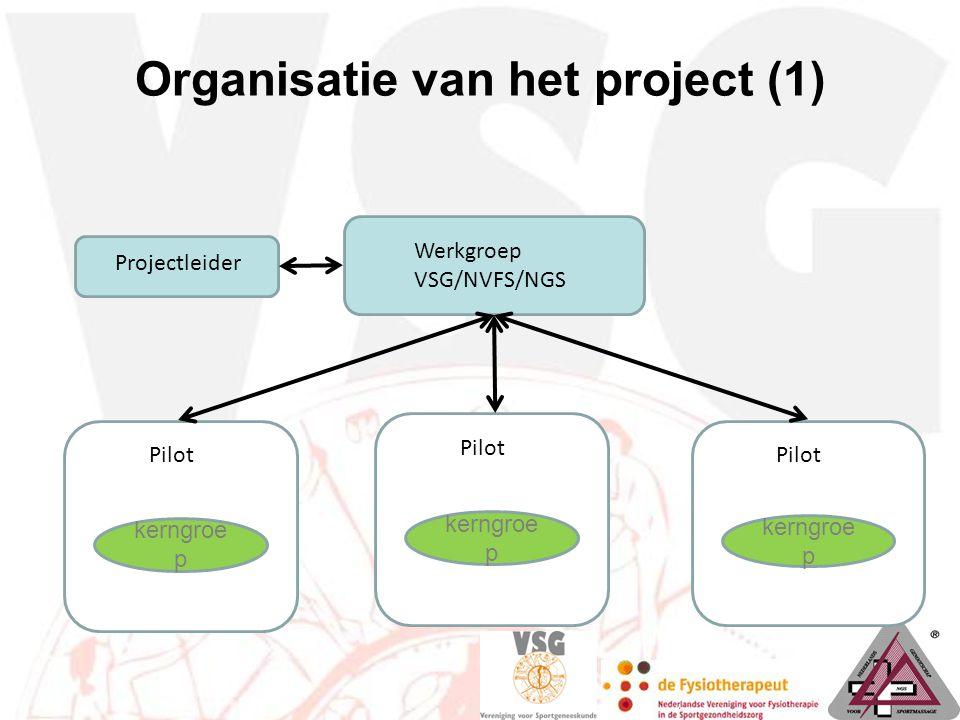 Organisatie van het project (1)