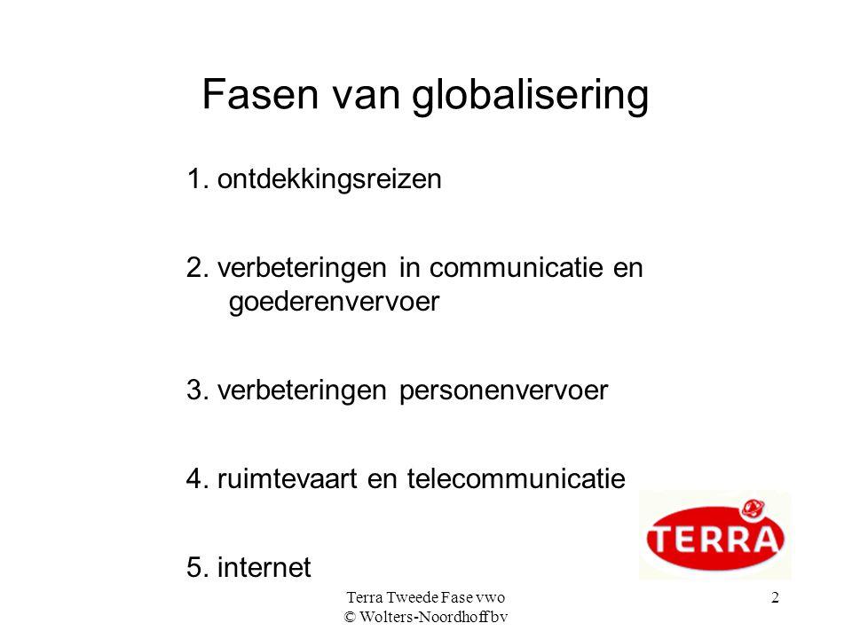 Fasen van globalisering
