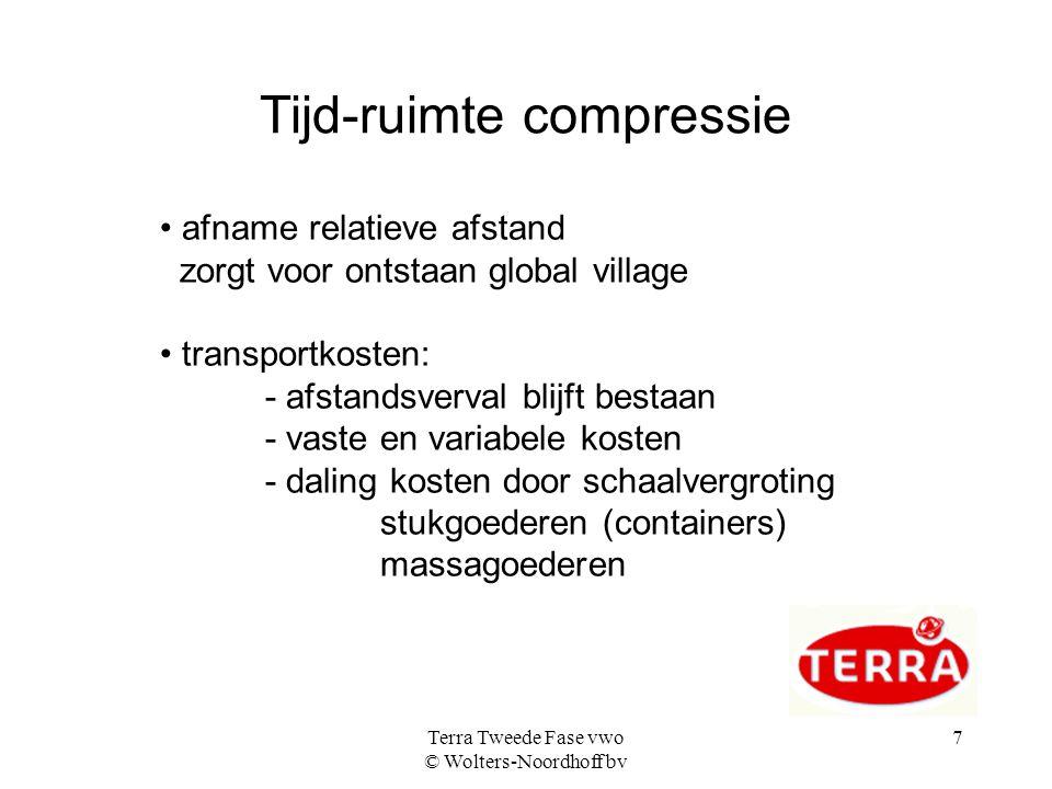 Tijd-ruimte compressie