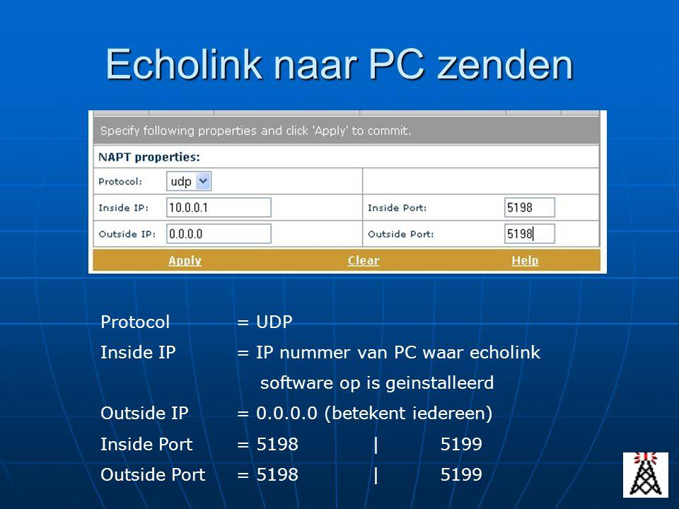 Echolink naar PC zenden