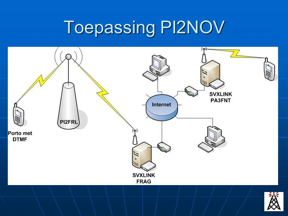Toepassing PI2NOV