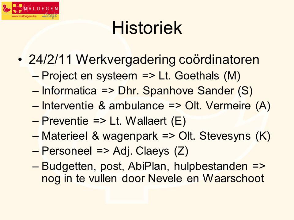 Historiek 24/2/11 Werkvergadering coördinatoren