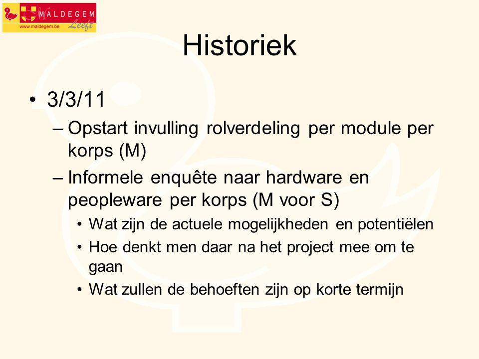 Historiek 3/3/11. Opstart invulling rolverdeling per module per korps (M) Informele enquête naar hardware en peopleware per korps (M voor S)