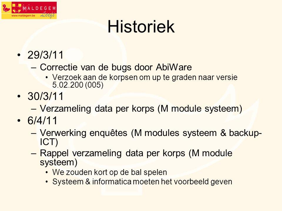 Historiek 29/3/11 30/3/11 6/4/11 Correctie van de bugs door AbiWare