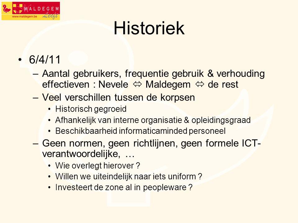 Historiek 6/4/11. Aantal gebruikers, frequentie gebruik & verhouding effectieven : Nevele  Maldegem  de rest.