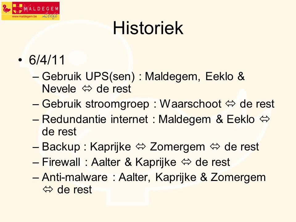 Historiek 6/4/11 Gebruik UPS(sen) : Maldegem, Eeklo & Nevele  de rest