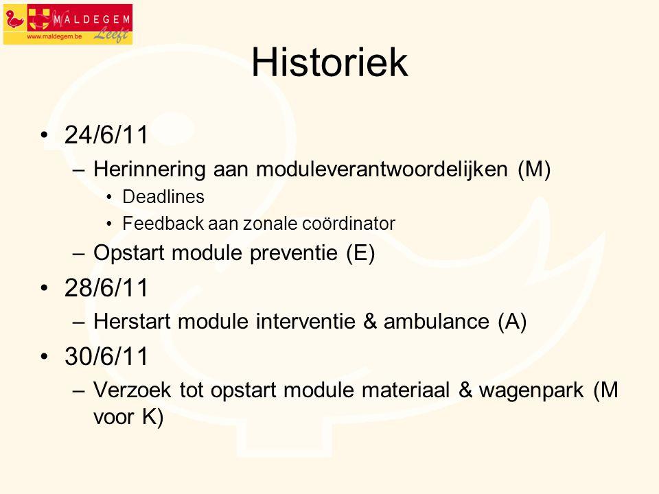 Historiek 24/6/11. Herinnering aan moduleverantwoordelijken (M) Deadlines. Feedback aan zonale coördinator.