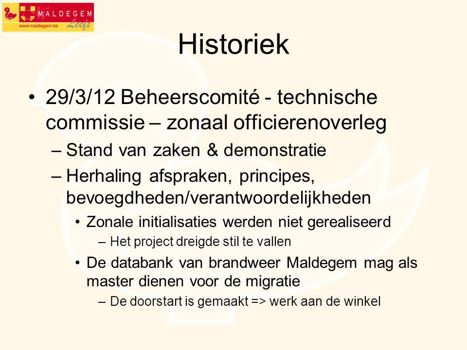 Historiek 29/3/12 Beheerscomité - technische commissie – zonaal officierenoverleg. Stand van zaken & demonstratie.