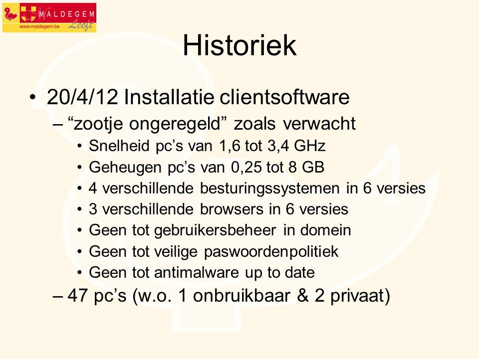Historiek 20/4/12 Installatie clientsoftware
