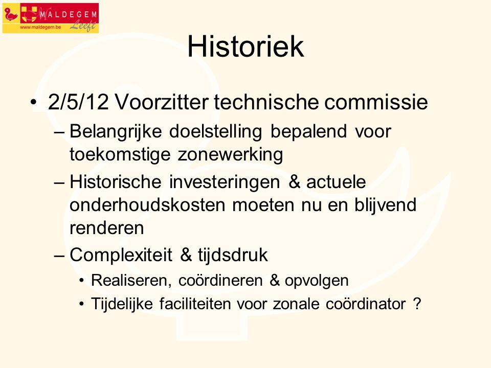 Historiek 2/5/12 Voorzitter technische commissie