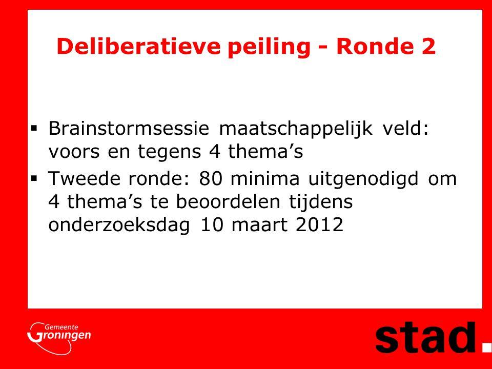 Deliberatieve peiling - Ronde 2