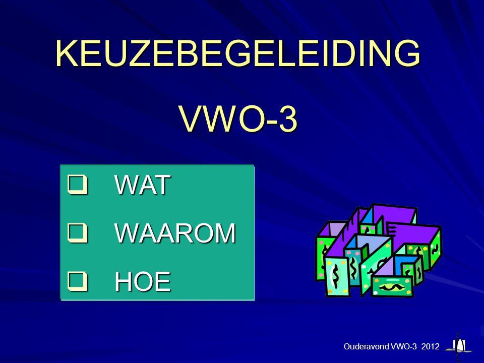 KEUZEBEGELEIDING VWO-3 WAT WAAROM HOE Ouderavond VWO-3 2012