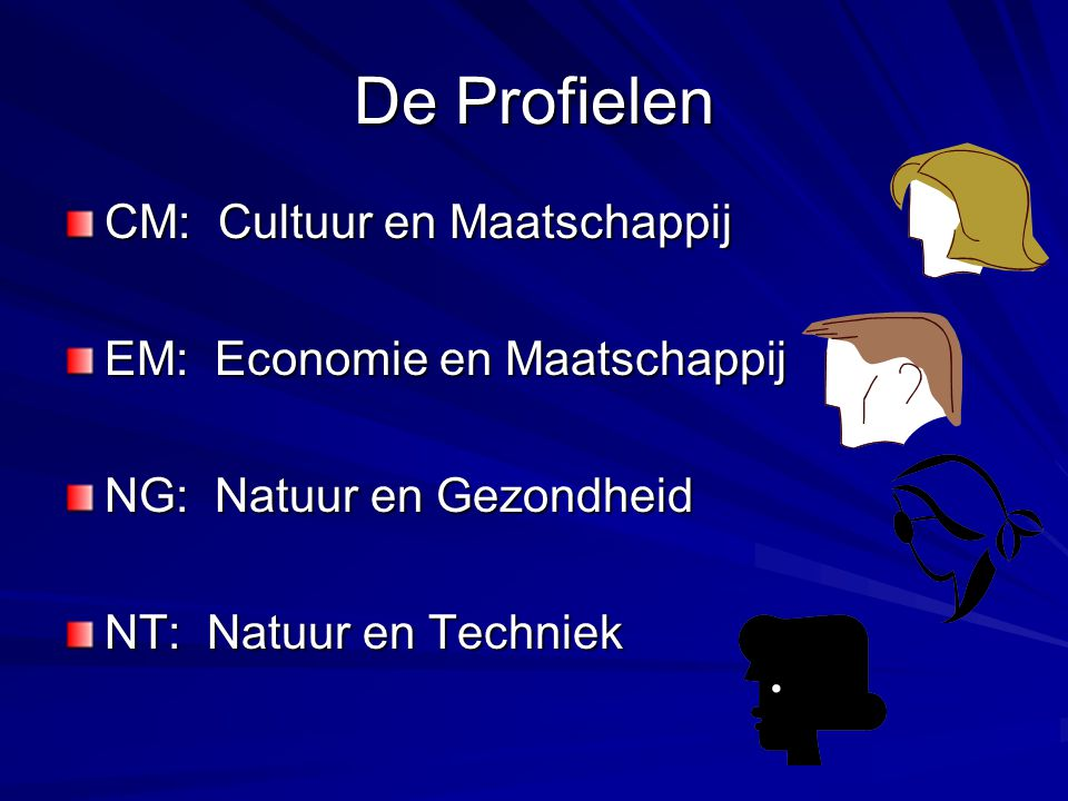 De Profielen CM: Cultuur en Maatschappij EM: Economie en Maatschappij