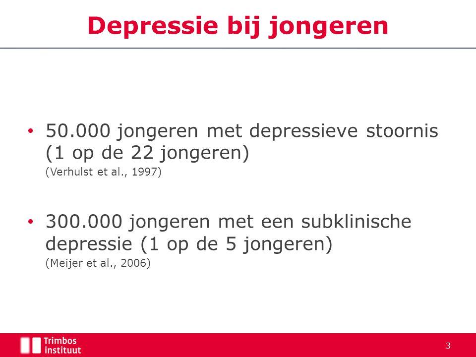 Depressie bij jongeren