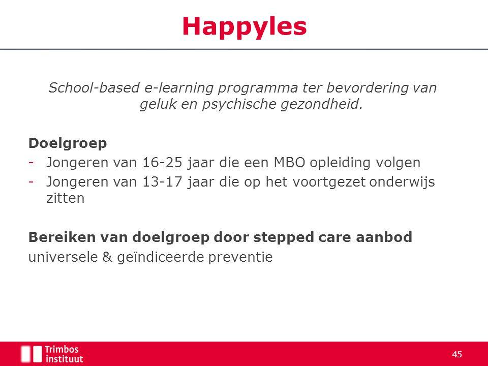 Happyles 4-4-2017. School-based e-learning programma ter bevordering van geluk en psychische gezondheid.