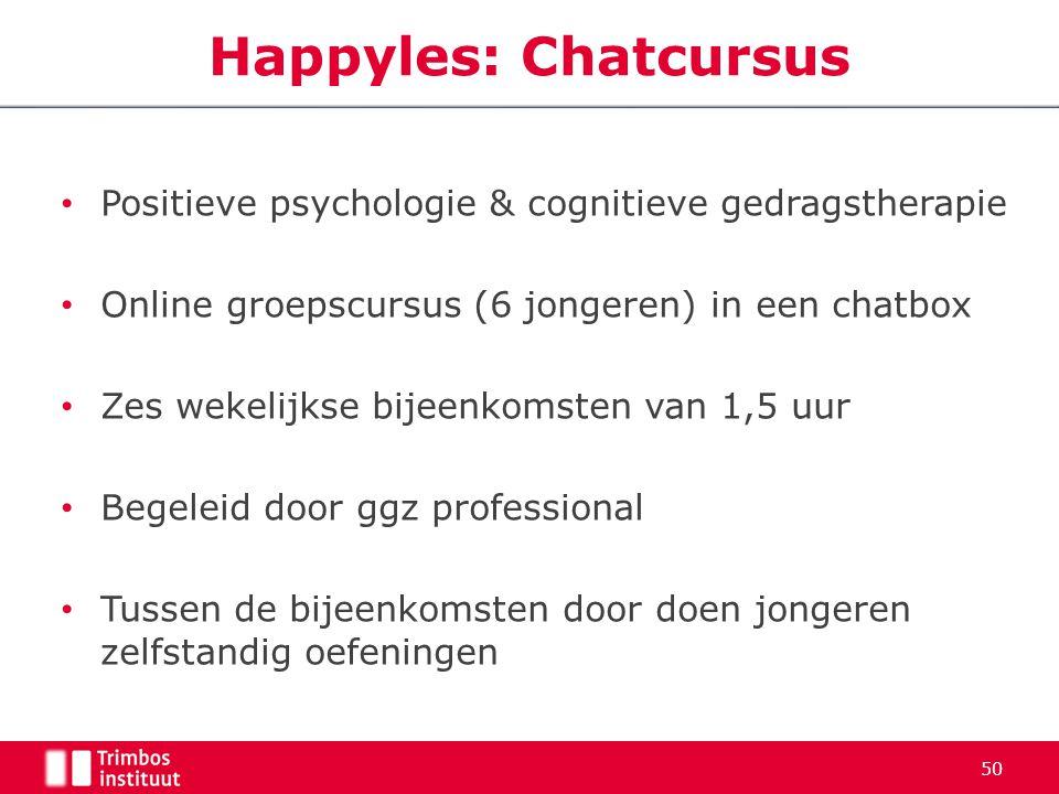 Happyles: Chatcursus 4-4-2017. Positieve psychologie & cognitieve gedragstherapie. Online groepscursus (6 jongeren) in een chatbox.