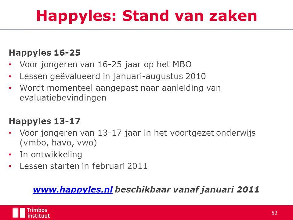 Happyles: Stand van zaken