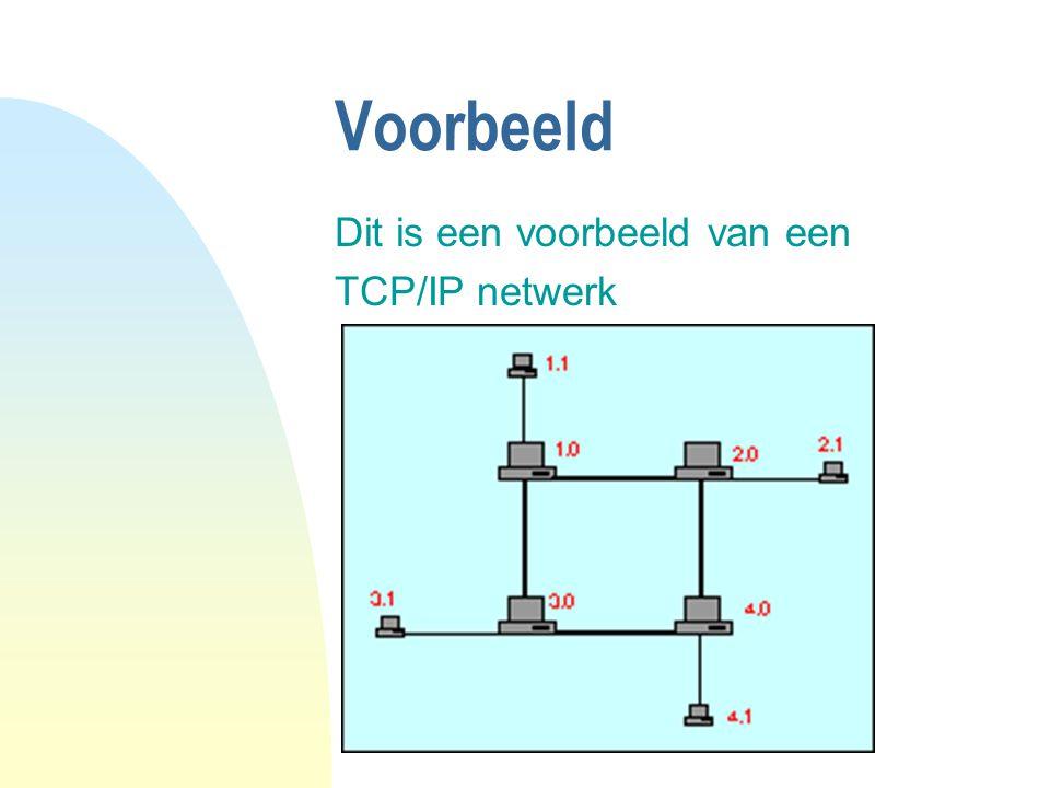 04/04/12 Voorbeeld Dit is een voorbeeld van een TCP/IP netwerk