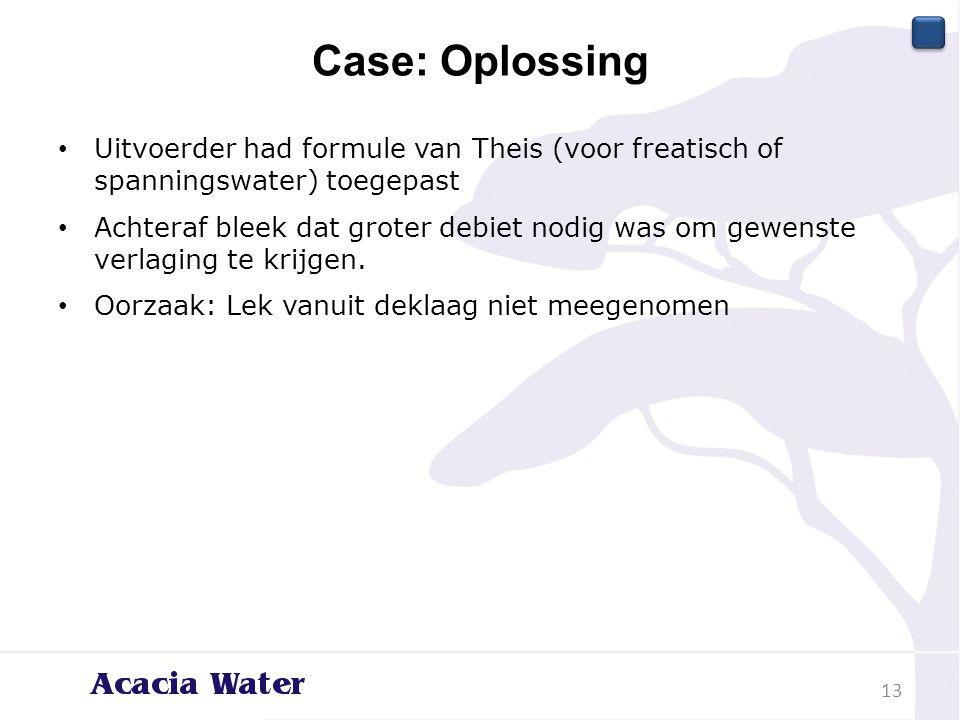 Case: Oplossing Uitvoerder had formule van Theis (voor freatisch of spanningswater) toegepast.