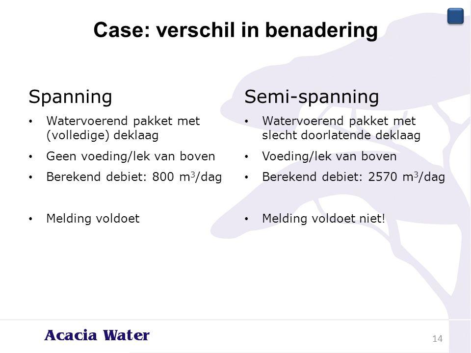 Case: verschil in benadering