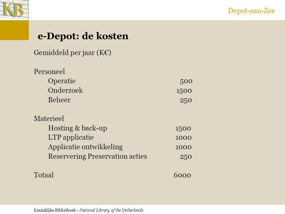 e-Depot: de kosten Depot-aan-Zee