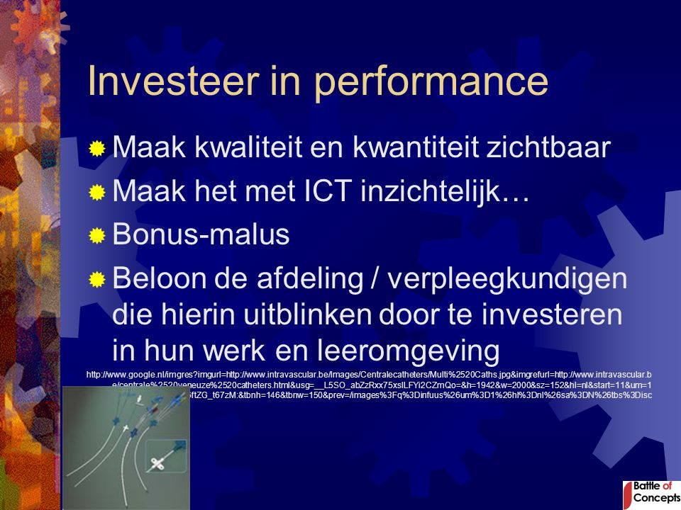 Investeer in performance