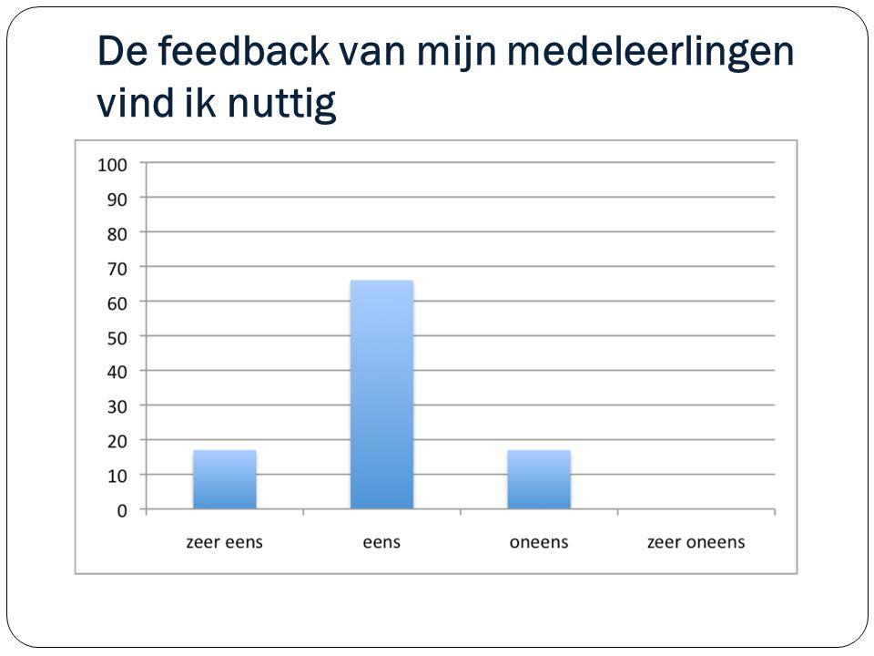 De feedback van mijn medeleerlingen vind ik nuttig