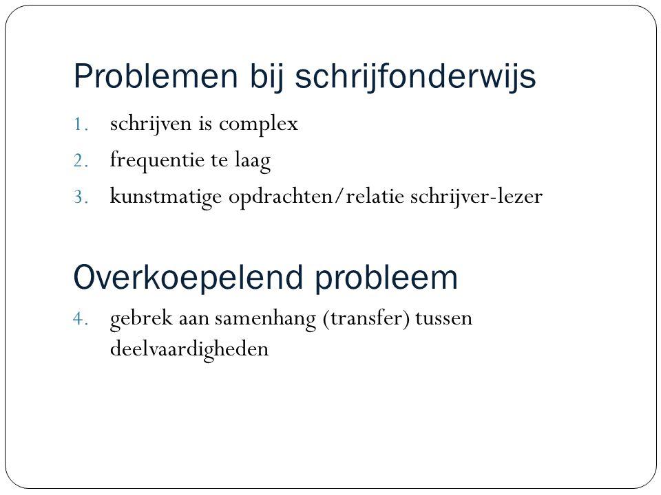 Problemen bij schrijfonderwijs
