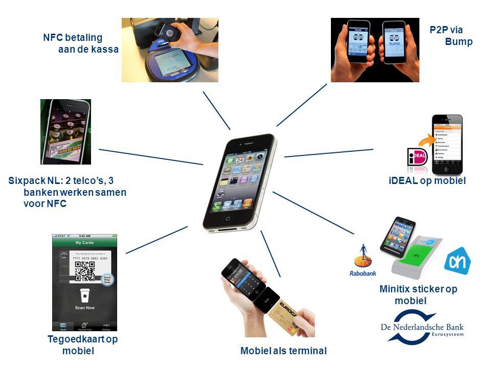 P2P via Bump NFC betaling aan de kassa. Sixpack NL: 2 telco's, 3 banken werken samen voor NFC. iDEAL op mobiel.