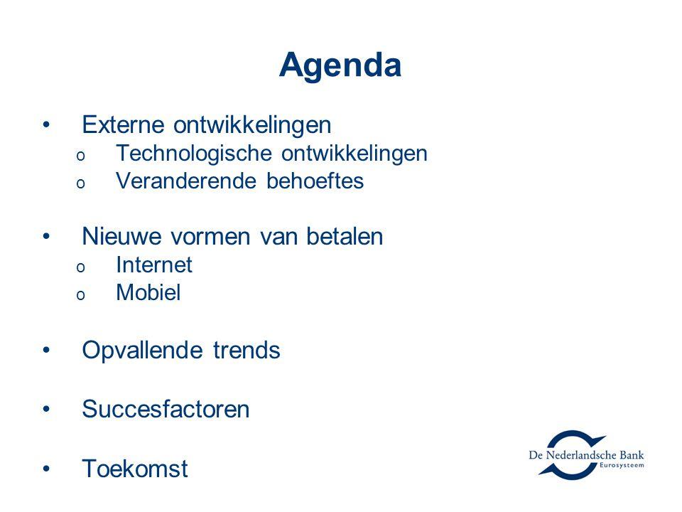 Agenda Externe ontwikkelingen Nieuwe vormen van betalen