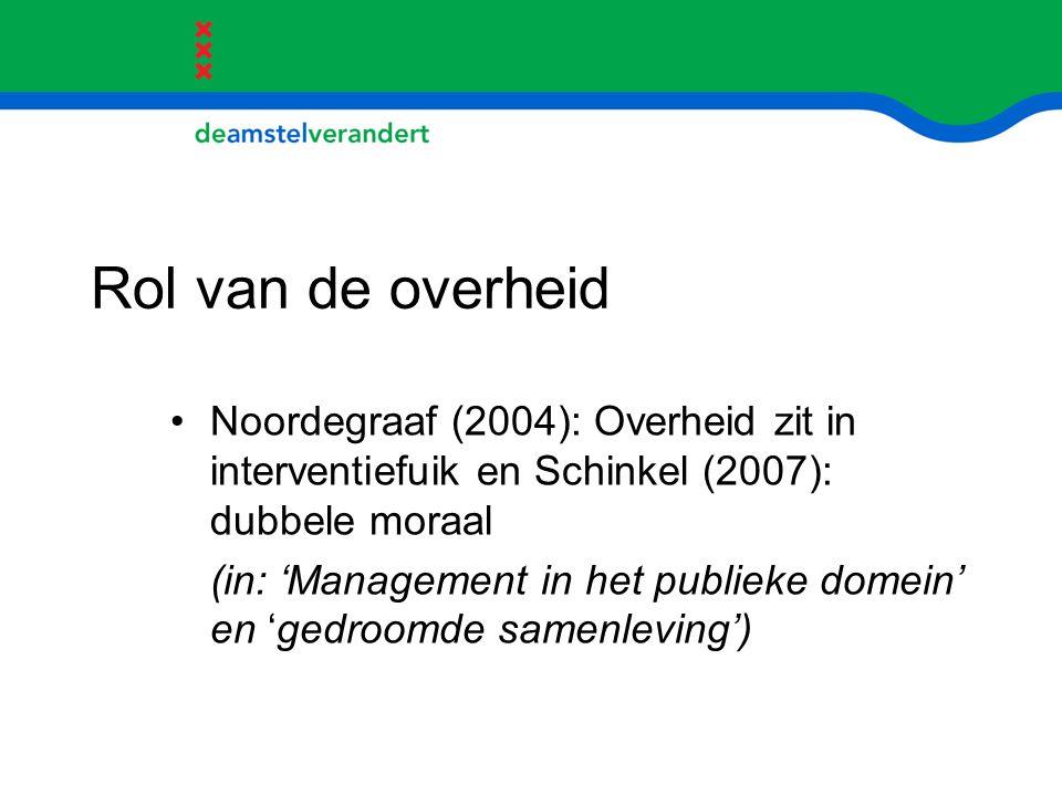 Rol van de overheid Noordegraaf (2004): Overheid zit in interventiefuik en Schinkel (2007): dubbele moraal.