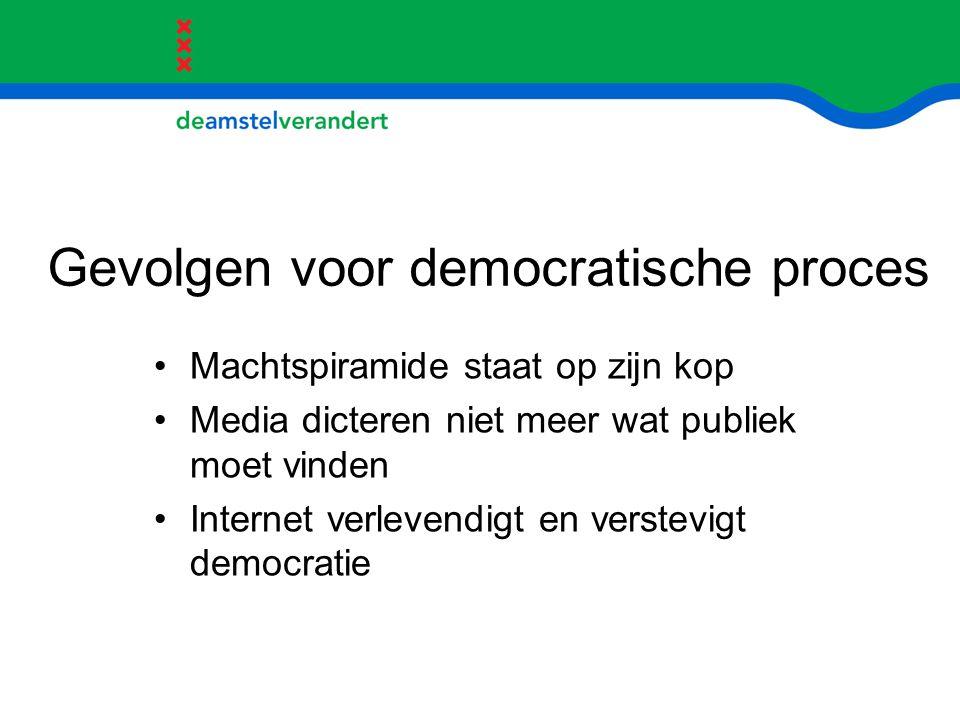 Gevolgen voor democratische proces