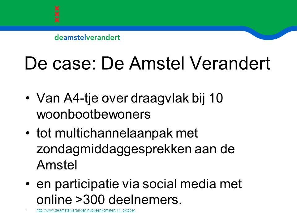 De case: De Amstel Verandert