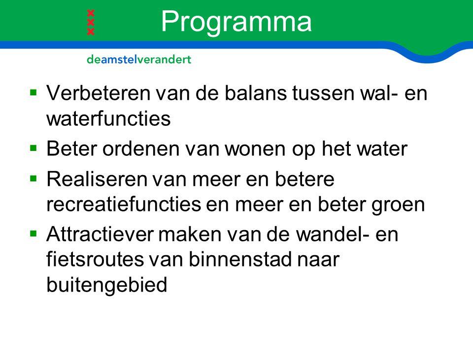 Programma Verbeteren van de balans tussen wal- en waterfuncties