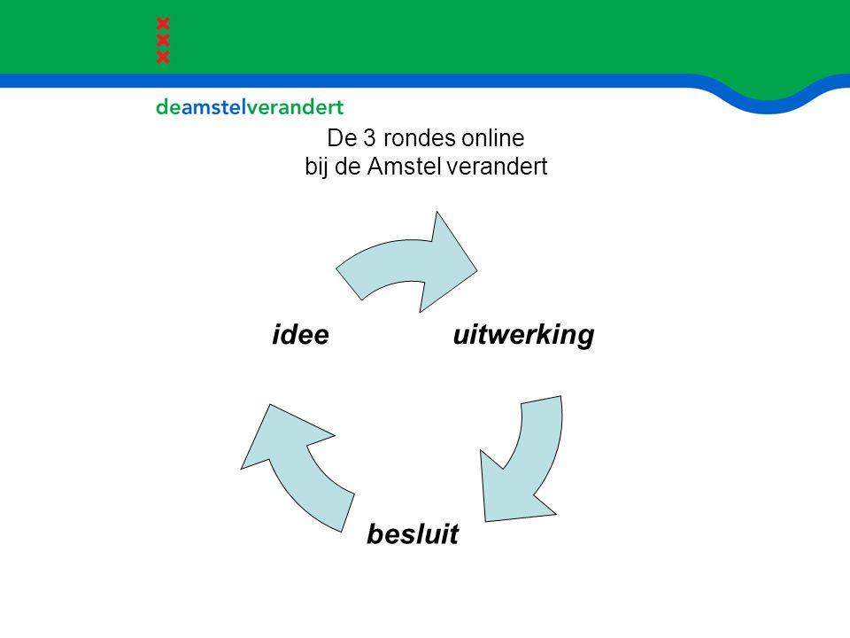 De 3 rondes online bij de Amstel verandert