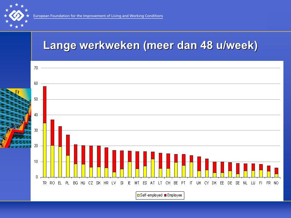 Lange werkweken (meer dan 48 u/week)