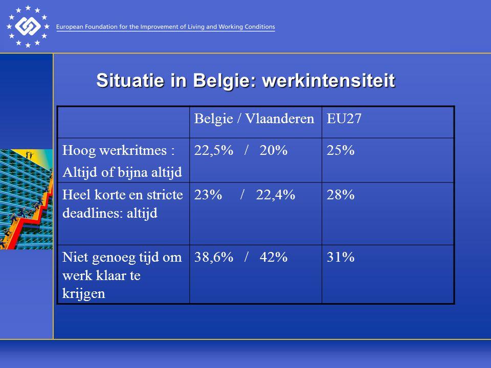Situatie in Belgie: werkintensiteit